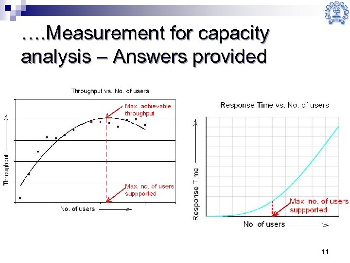 …. Measurement for capacity analysis – Answers provided 11