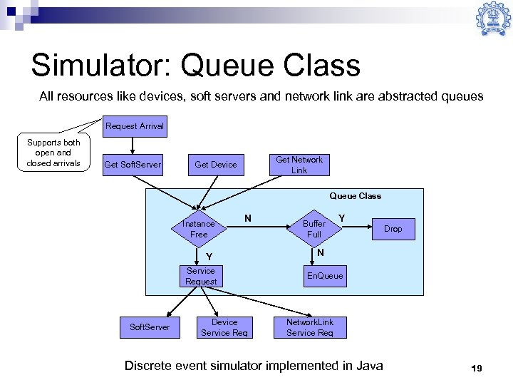 Simulator: Queue Class All resources like devices, soft servers and network link are abstracted