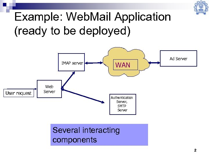 Example: Web. Mail Application (ready to be deployed) IMAP server User request WAN Ad