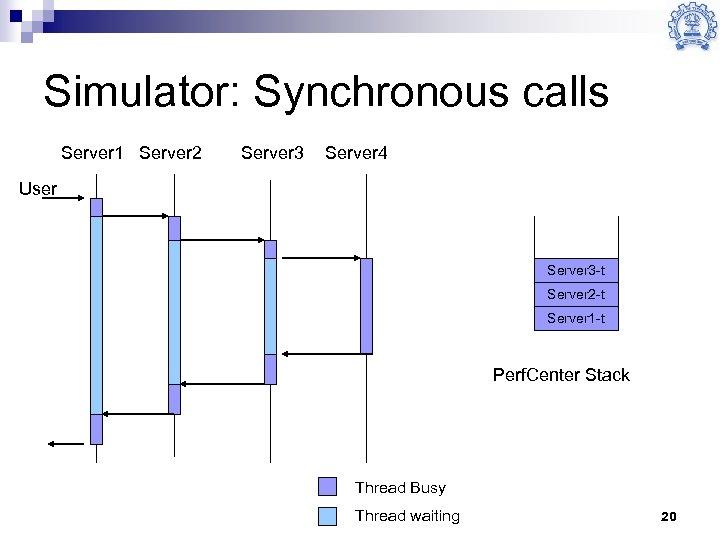Simulator: Synchronous calls Server 1 Server 2 Server 3 Server 4 User Server 3