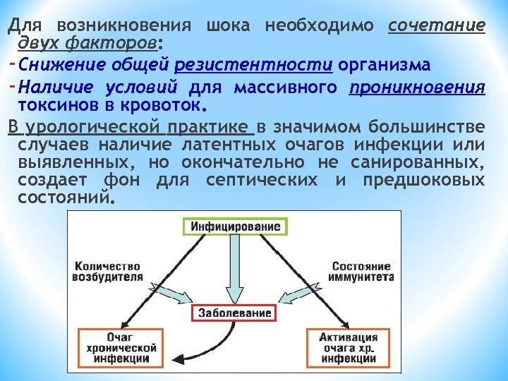 Для возникновения шока необходимо сочетание двух факторов: - Снижение общей резистентности организма - Наличие