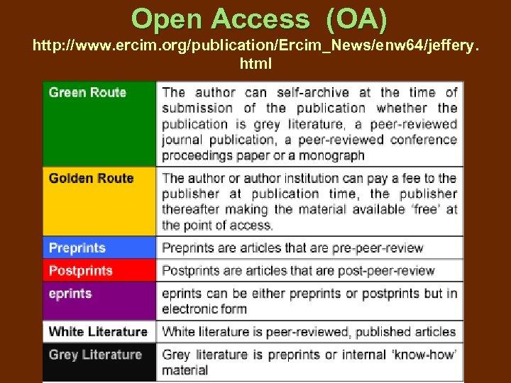 Open Access (OA) http: //www. ercim. org/publication/Ercim_News/enw 64/jeffery. html