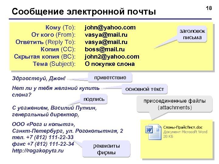 18 Сообщение электронной почты Кому (To): От кого (From): Ответить (Reply To): Копия (CC):