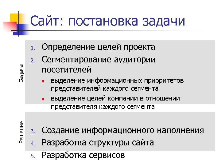 Сайт: постановка задачи 1. Задача 2. Определение целей проекта Сегментирование аудитории посетителей n Решение