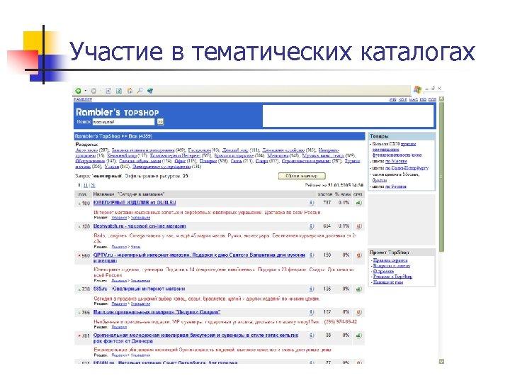 Участие в тематических каталогах