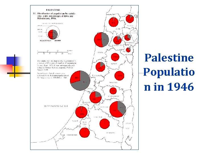Palestine Populatio n in 1946