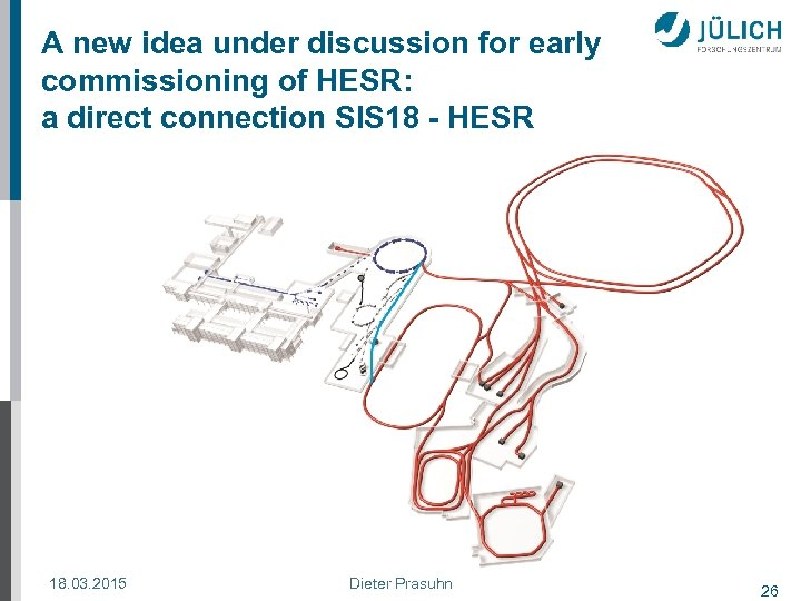 A new idea under discussion for early commissioning of HESR: a direct connection SIS