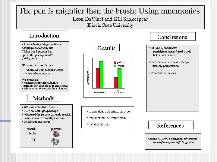 The pen is mightier than the brush: Using mnemonics Leon Da. Vinci and Bill