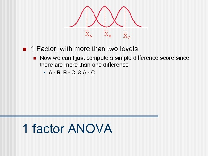 XA n XB XC 1 Factor, with more than two levels n Now we