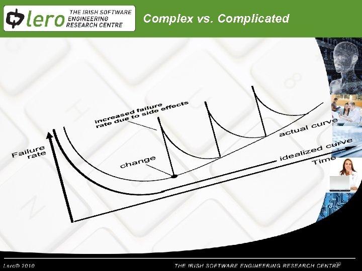 Complex vs. Complicated 10