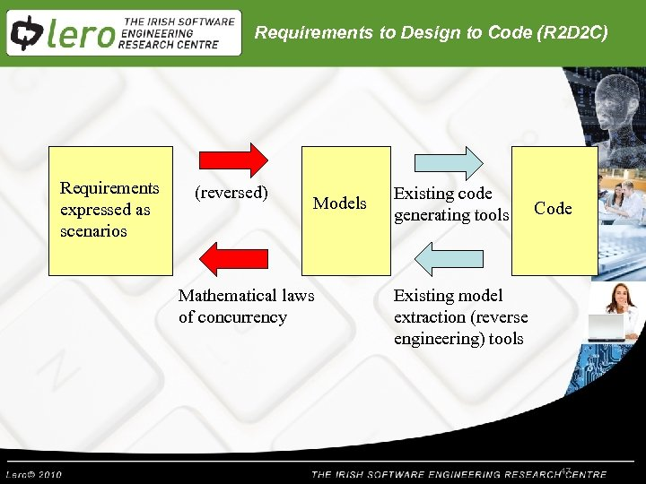 Requirements to Design to Code (R 2 D 2 C) Requirements expressed as scenarios