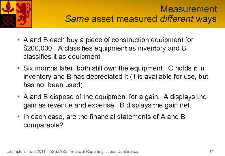 Measurement Same asset measured different ways • A and B each buy a piece