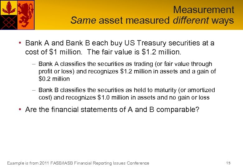 Measurement Same asset measured different ways • Bank A and Bank B each buy