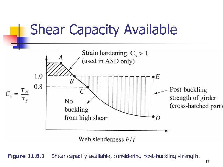 ENCE 710 Design of Steel Structures VI Plate