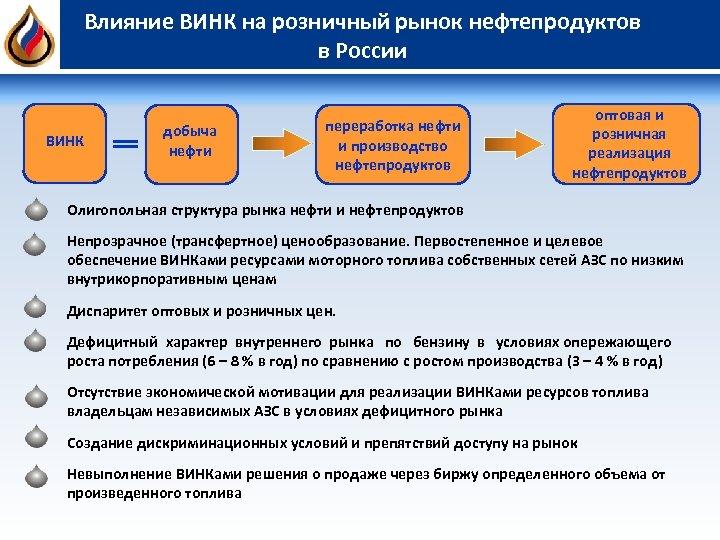 Влияние ВИНК на розничный рынок нефтепродуктов в России ВИНК добыча нефти переработка нефти и
