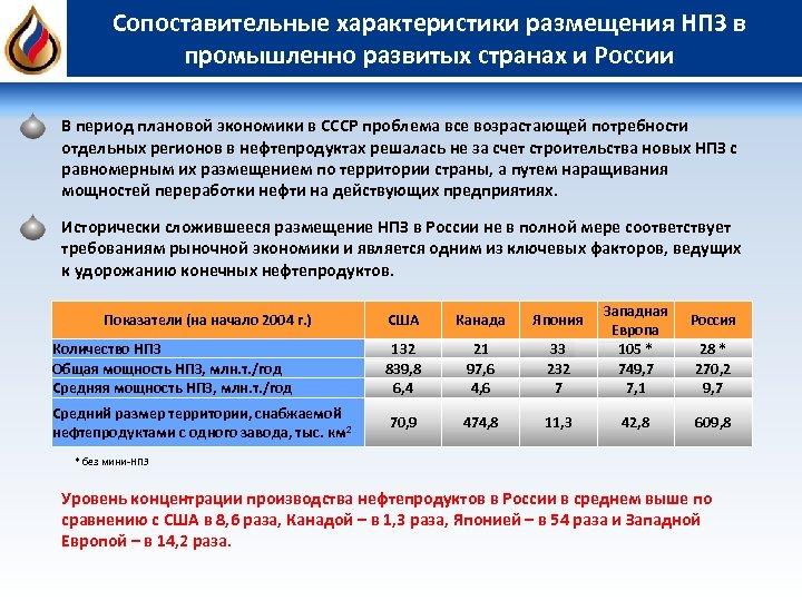 Сопоставительные характеристики размещения НПЗ в промышленно развитых странах и России В период плановой экономики