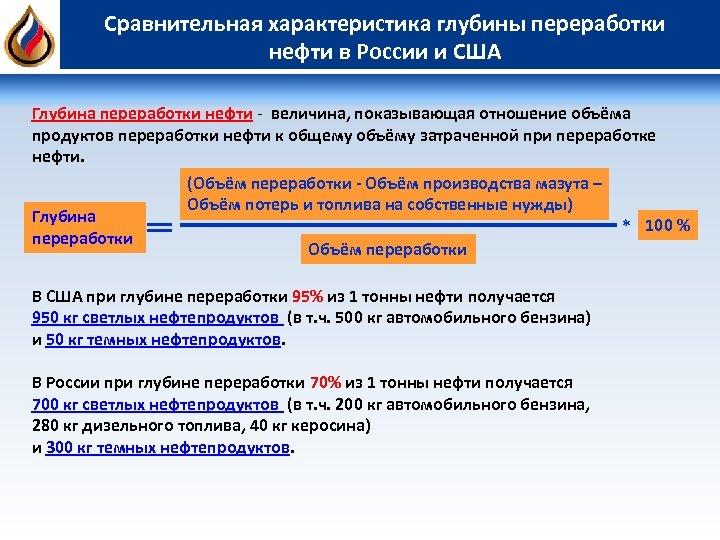 Сравнительная характеристика глубины переработки нефти в России и США Глубина переработки нефти - величина,