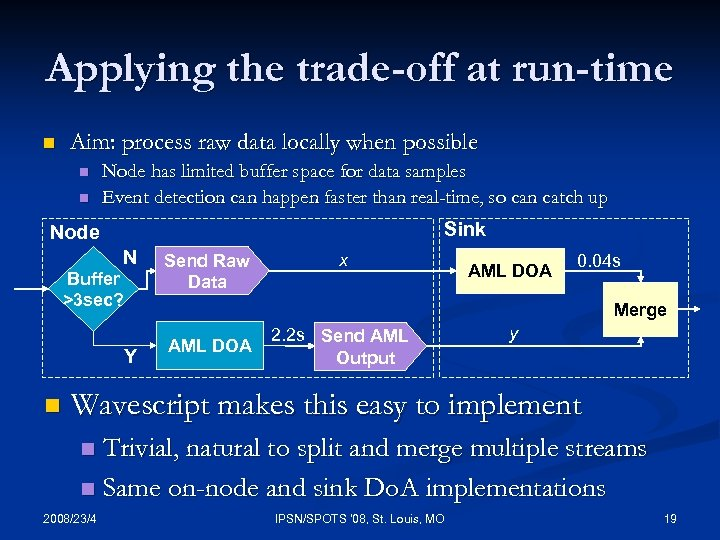 Applying the trade-off at run-time n Aim: process raw data locally when possible n