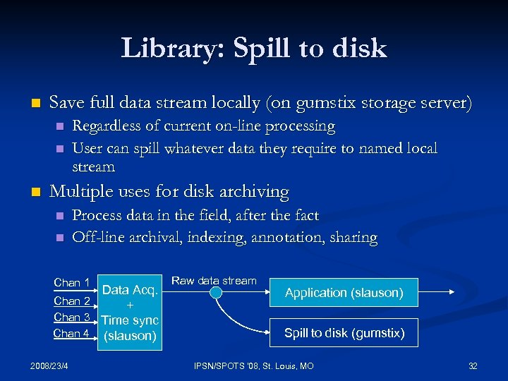Library: Spill to disk n Save full data stream locally (on gumstix storage server)