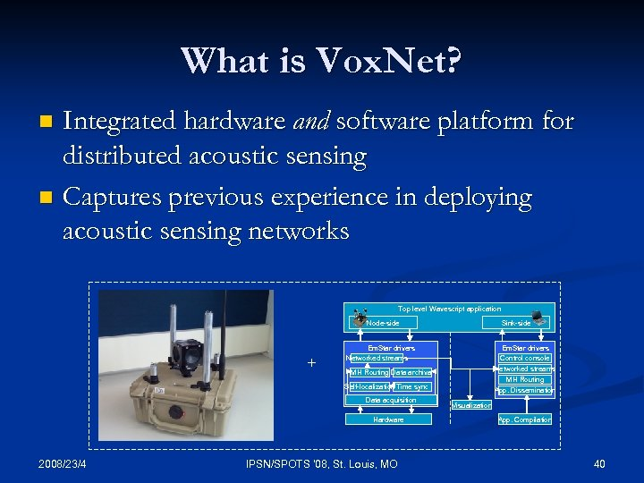 What is Vox. Net? Integrated hardware and software platform for distributed acoustic sensing n