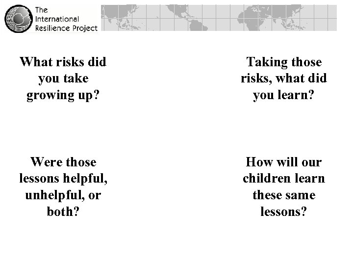 What risks did you take growing up? Taking those risks, what did you learn?