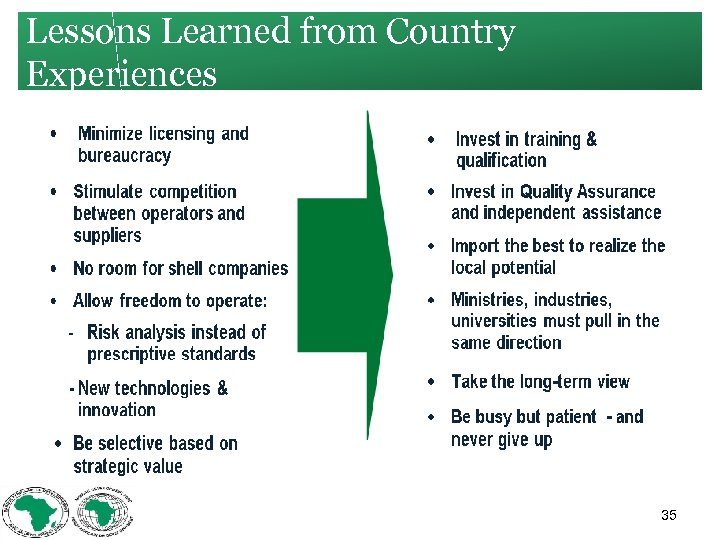 Lessons Learned from Country Experiences 35