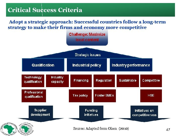 Critical Success Criteria Adopt a strategic approach: Successful countries follow a long term strategy