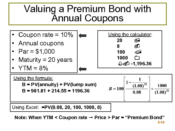 Valuing a Premium Bond with Annual Coupons • • • Coupon rate = 10%