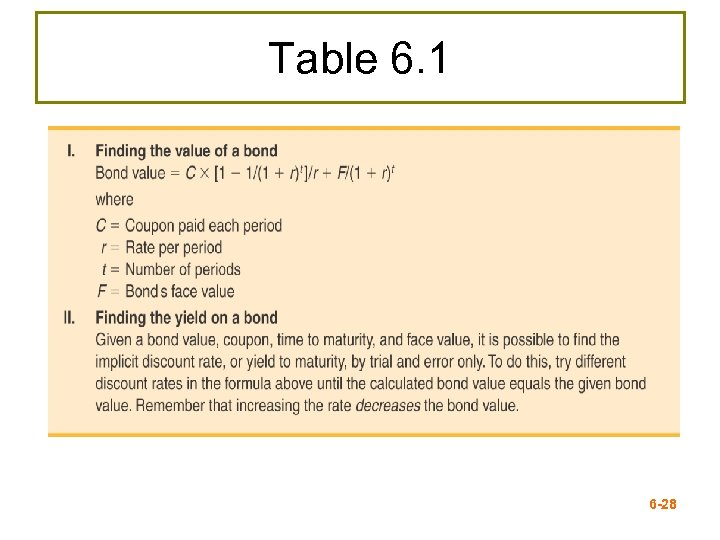 Table 6. 1 6 -28