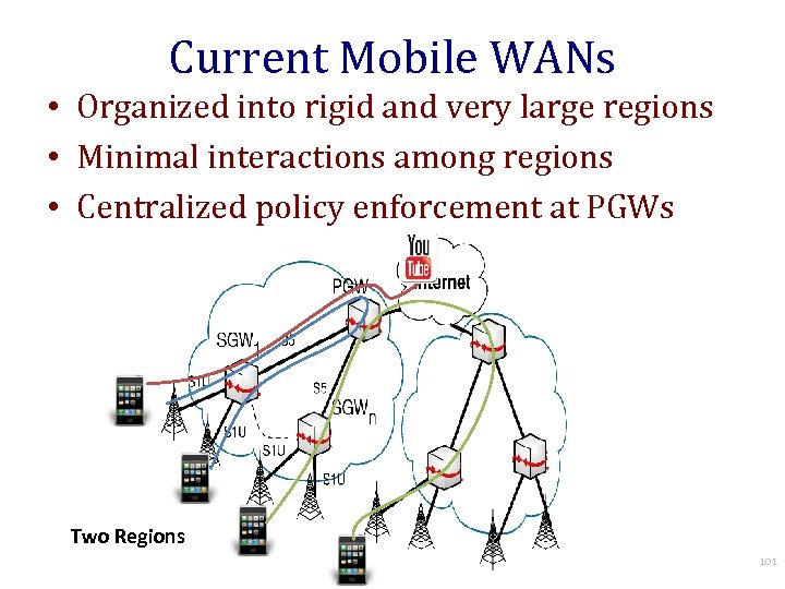 Current Mobile WANs • Organized into rigid and very large regions • Minimal interactions