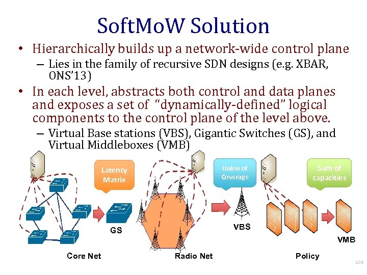 Soft. Mo. W Solution • Hierarchically builds up a network-wide control plane – Lies