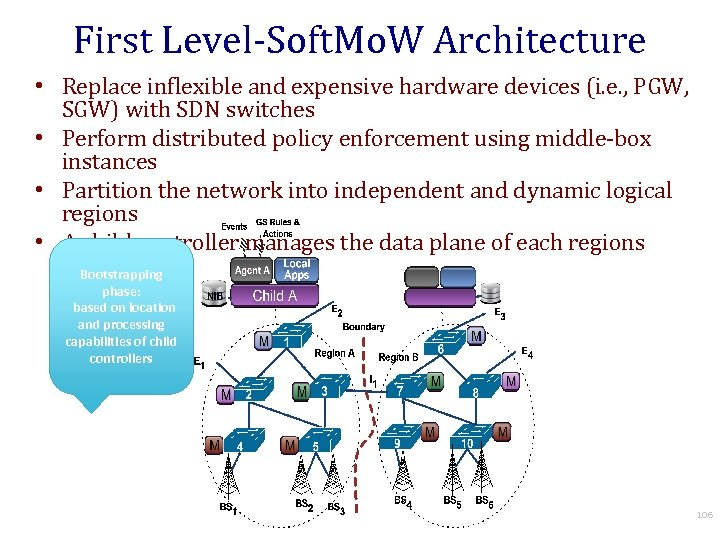 First Level-Soft. Mo. W Architecture • Replace inflexible and expensive hardware devices (i. e.