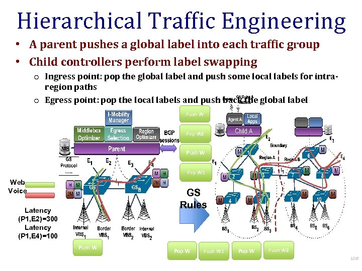Hierarchical Traffic Engineering • A parent pushes a global label into each traffic group