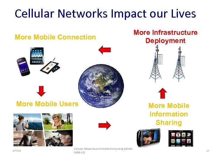 Cellular Networks Impact our Lives More Mobile Connection More Infrastructure Deployment 1010100100001011001 010101001010100 10101010110100101010100101