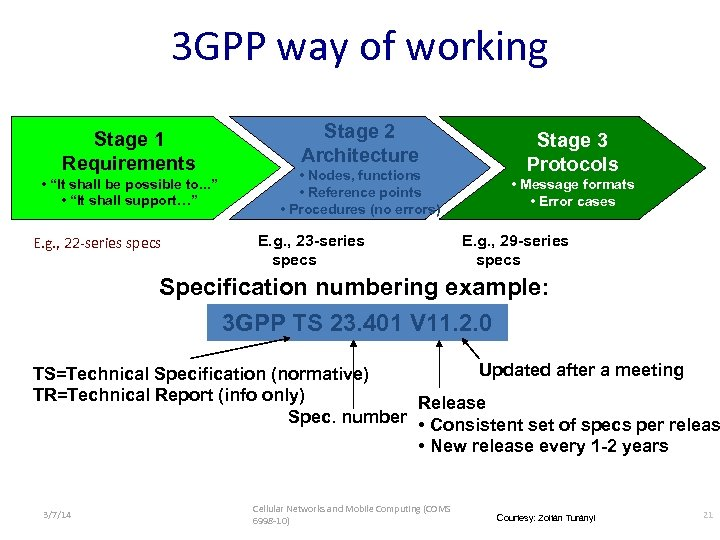 "3 GPP way of working Stage 1 Requirements • ""It shall be possible to."