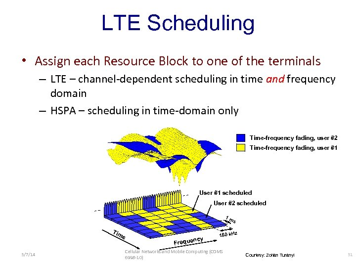 LTE Scheduling • Assign each Resource Block to one of the terminals – LTE