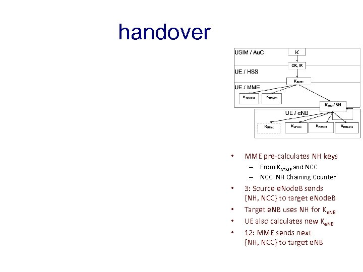 handover • MME pre-calculates NH keys – From KASME and NCC – NCC: NH