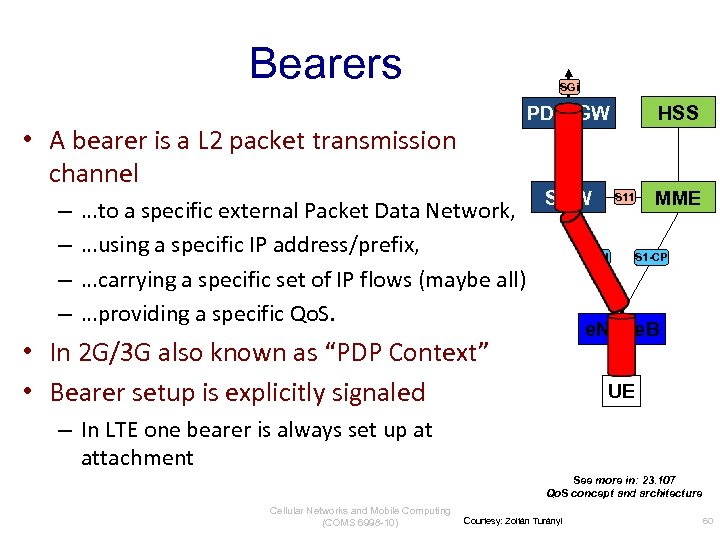 Bearers SGi • A bearer is a L 2 packet transmission channel – –