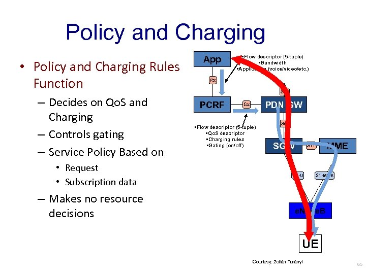 Policy and Charging • Policy and Charging Rules Function – Decides on Qo. S