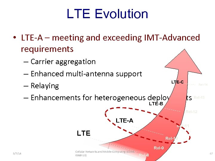 LTE Evolution • LTE-A – meeting and exceeding IMT-Advanced requirements – Carrier aggregation –