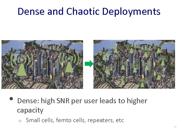 Dense and Chaotic Deployments • Dense: high SNR per user leads to higher capacity