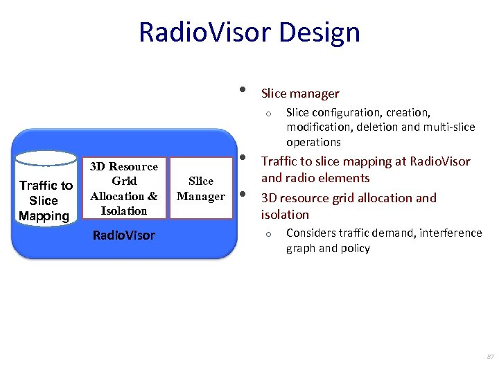 Radio. Visor Design • Slice manager o Traffic to Slice Mapping 3 D Resource