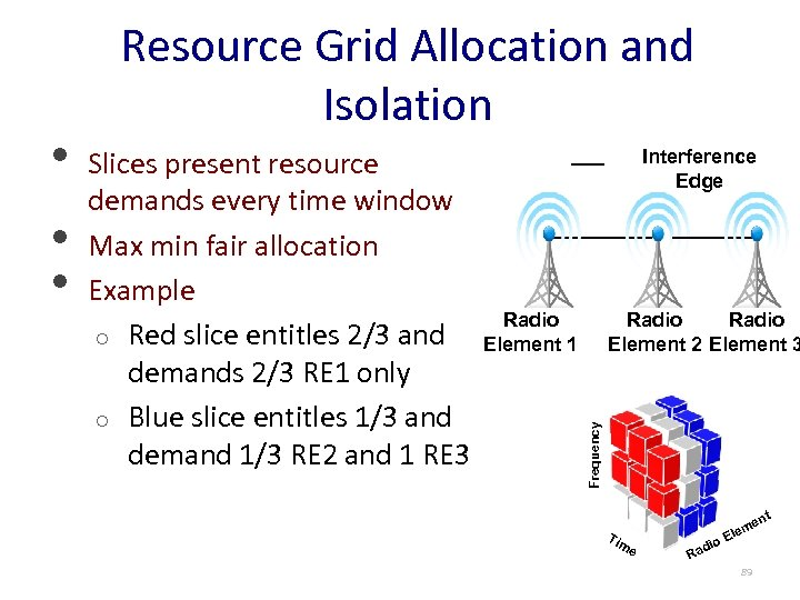 • • Slices present resource demands every time window Max min fair allocation