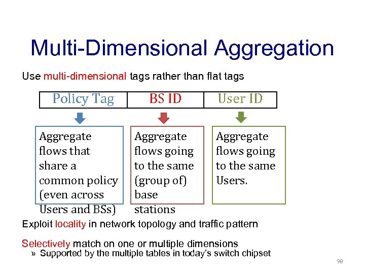 Multi-Dimensional Aggregation Use multi-dimensional tags rather than flat tags Policy Tag Aggregate flows that