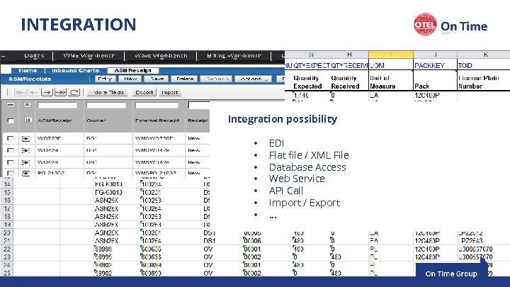 INTEGRATION Integration possibility • • EDI Flat file / XML File Database Access Web