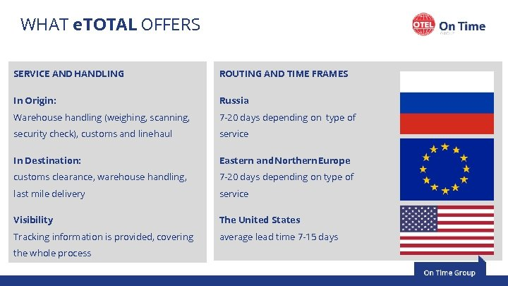 WHAT e. TOTAL OFFERS SERVICE AND HANDLING ROUTING AND TIME FRAMES In Origin: Russia