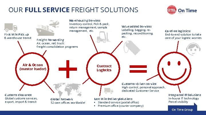 OUR FULL SERVICE FREIGHT SOLUTIONS First Mile Pick up & warehouse transit Warehousing Services
