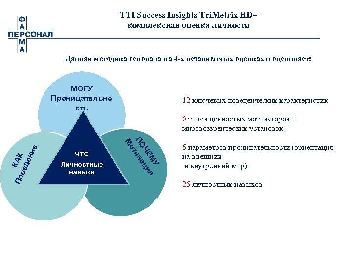 TTI Success Insights Tri. Metrix HD– комплексная оценка личности Данная методика основана на 4
