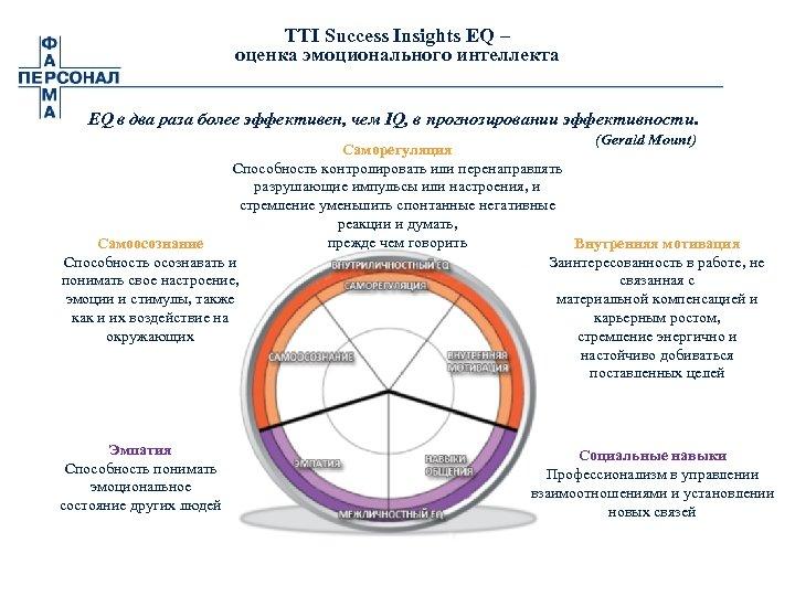 TTI Success Insights EQ – оценка эмоционального интеллекта EQ в два раза более эффективен,
