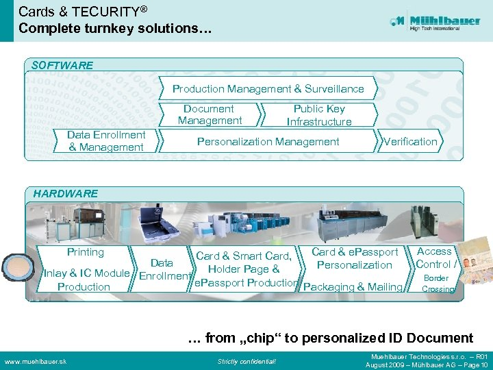 Cards & TECURITY® Complete turnkey solutions… SOFTWARE Production Management & Surveillance Document Management Data